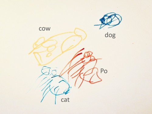 Drawing of cow Po cat and dog w text